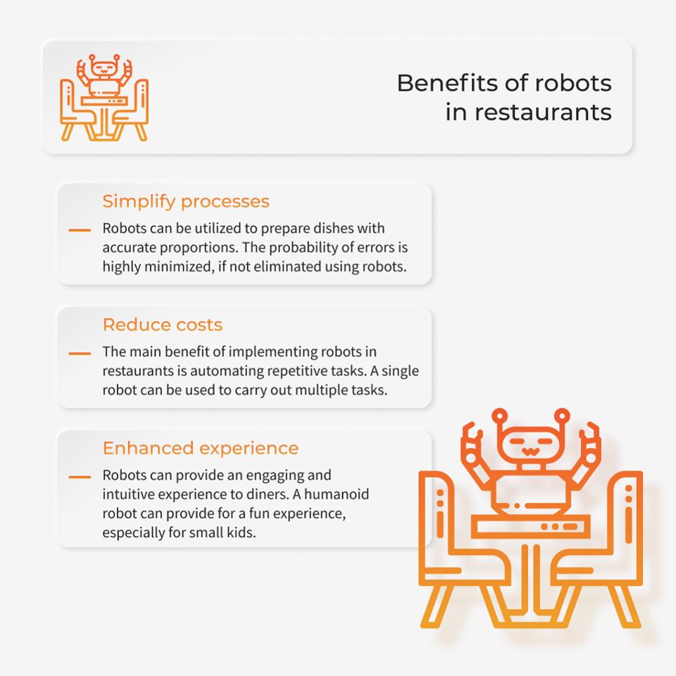 Robotic restaurants