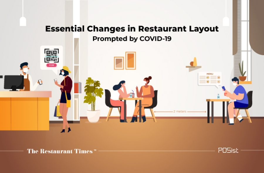 Essential Restaurant Layout Changes In the Post COVID-19 Scenario