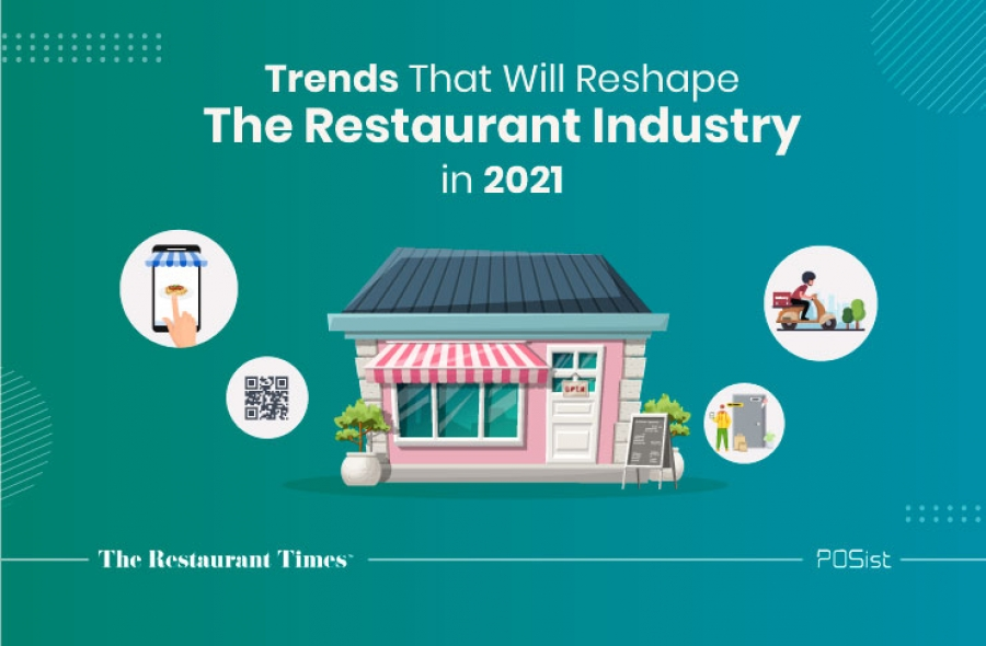 The Latest Restaurant Industry Trends to Watch Out for in 2021